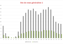 indexation-horaire-site1